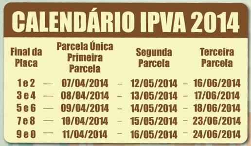 Boletos do IPVA começam a ser enviados para os contribuintes do DF