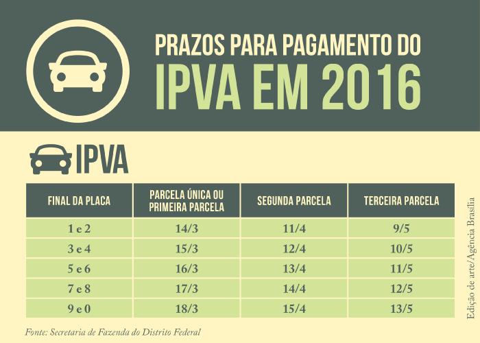 IPVA será enviado aos contribuintes a partir da segunda quinzena de fevereiro