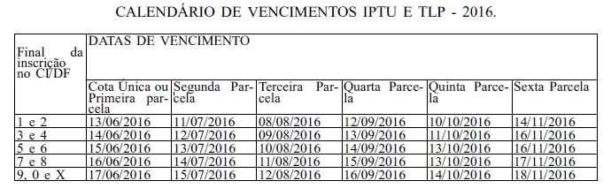 Brasiliense pagará IPTU 10,97% mais caro este ano; carnês estão à caminho