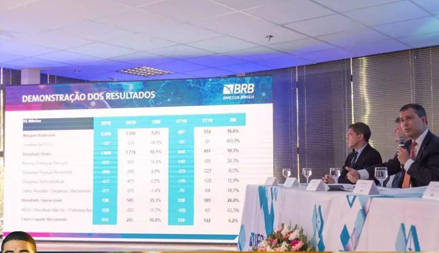Com recorde no último trimestre, BRB lucra R$ 418 milhões em 2019